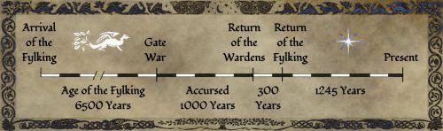 The Ages of Dyrregin